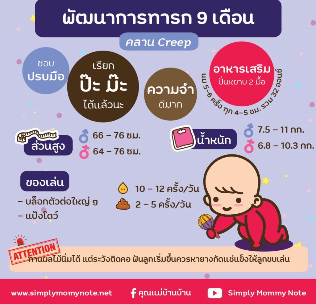 พัฒนาการทารก 9 เดือน-01